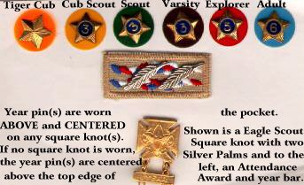 Of badge scout meaning the Language of